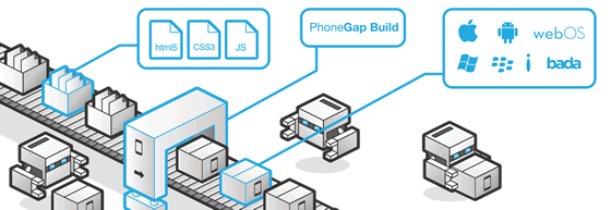 phonegap-build-diagram.png