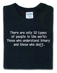 tee shirt,geek,think